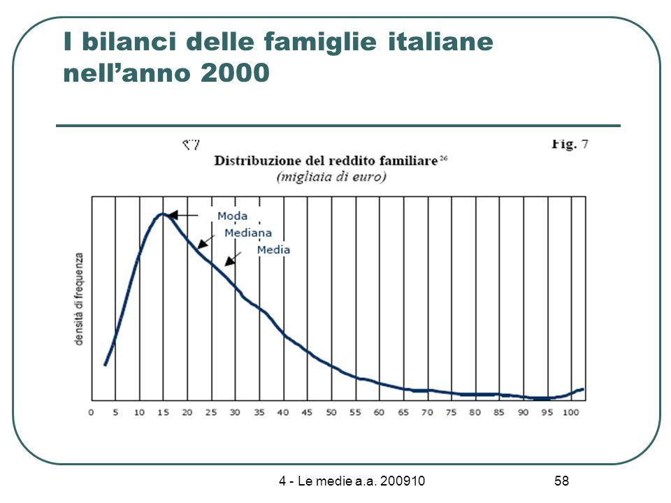 4 - Le medie a.a. 200910 58 I bilanci delle famiglie italiane nellanno 2000