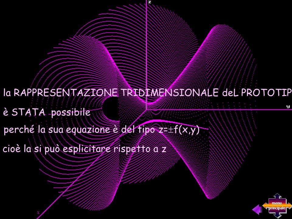 X la RAPPRESENTAZIONE TRIDIMENSIONALE deL PROTOTIPO 1 è STATA possibile perché la sua equazione è del tipo z= f(x,y) cioè la si può esplicitare rispetto a z menu principale menu principale