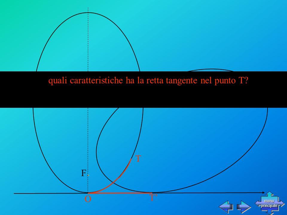 T F O T quali caratteristiche ha la retta tangente nel punto T.