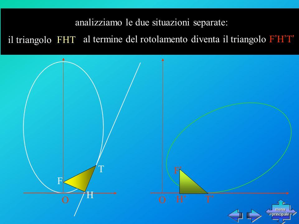 F il triangolo FHT al termine del rotolamento diventa il triangolo F H T O T H O T H analizziamo le due situazioni separate: F menu principale menu principale