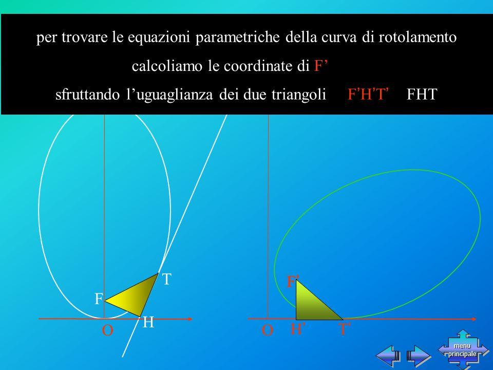 F O T H O T H F calcoliamo le coordinate di F sfruttando luguaglianza dei due triangoli F H T FHT per trovare le equazioni parametriche della curva di rotolamento F menu principale menu principale