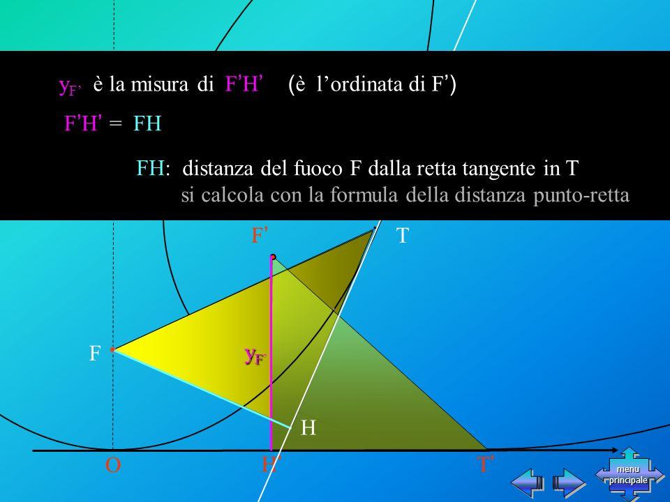 T F O T F H H y F F H = y F è la misura di F H ( è lordinata di F ) FH: distanza del fuoco F dalla retta tangente in T si calcola con la formula della distanza punto-retta menu principale menu principale