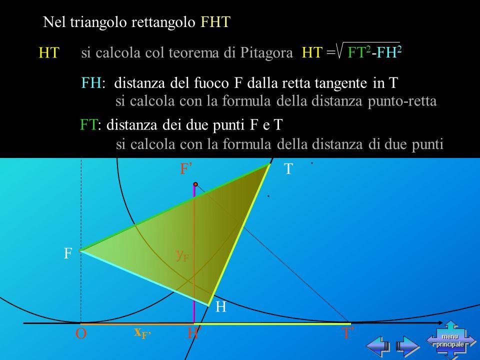 y F T F O T F H H xFxF Nel triangolo rettangolo FHT HT si calcola col teorema di Pitagora HT = FT 2 -FH 2 FH: distanza del fuoco F dalla retta tangente in T si calcola con la formula della distanza punto-retta FT: distanza dei due punti F e T si calcola con la formula della distanza di due punti menu principale menu principale