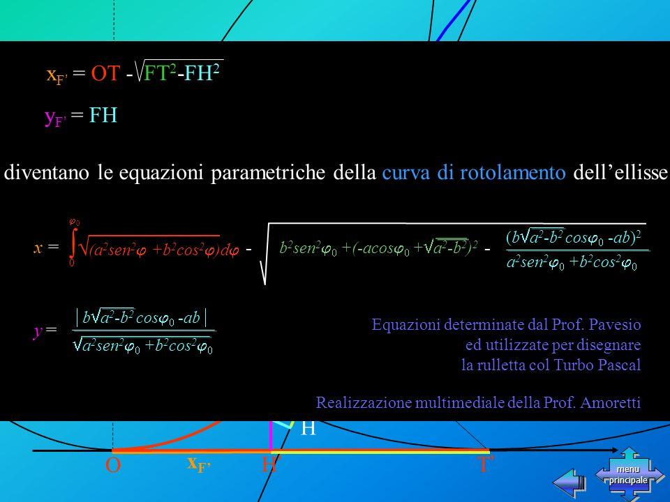 T F O T F H xFxF H x F = OT - FT 2 -FH 2 y F = FH y F curva di rotolamento diventano le equazioni parametriche della curva di rotolamento dellellisse (a 2 sen 2 +b 2 cos 2 )d (a 2 sen 2 +b 2 cos 2 )d 0 0 xx =xx = - b 2 sen 2 +(-acos + a 2 -b 2 ) 2 b 2 sen 2 +(-acos + a 2 -b 2 ) 2 b a 2 -b 2 cos -ab b a 2 -b 2 cos -ab a 2 sen 2 +b 2 cos 2 a 2 sen 2 +b 2 cos 2 - (b a 2 -b 2 cos -ab) 2 a 2 sen 2 +b 2 cos 2 a 2 sen 2 +b 2 cos 2 y =y = Equazioni determinate dal Prof.