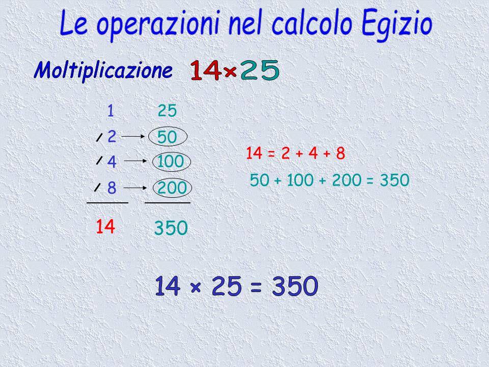 1 2 4 8 25 50 100 200 14 = 2 + 4 + 8 14 50 + 100 + 200 = 350 350