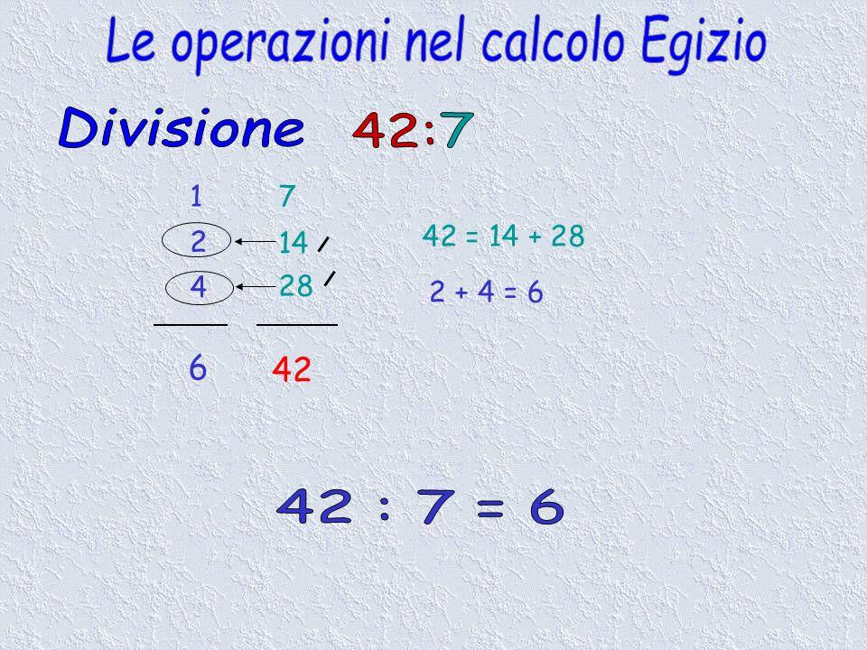 1 2 4 7 14 28 2 + 4 = 6 6 42 = 14 + 28 42