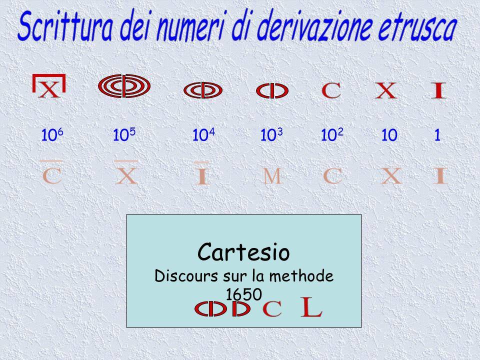 Cartesio Discours sur la methode 1650 10 2 10110 3 10 4 10 5 10 6