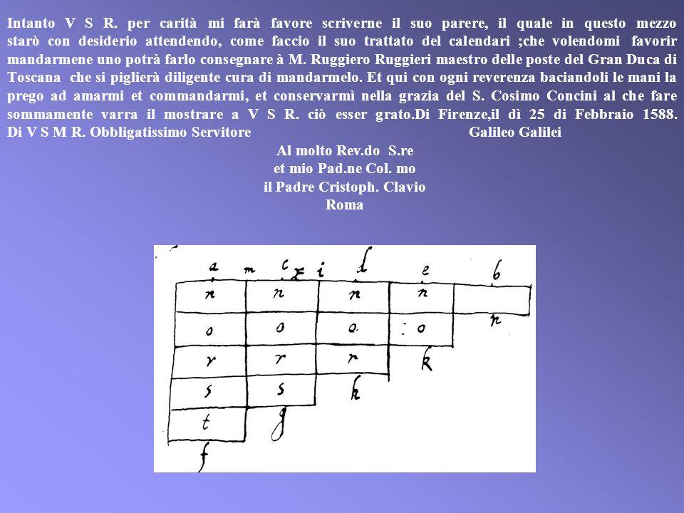 44 Galileo Galilei a (Cristoph Clavius in Roma). Firenze, 25 febbraio 1588 Molto Rev.do mi S. Col.mo Ricevetti più giorni sono una di V S R. à me grat