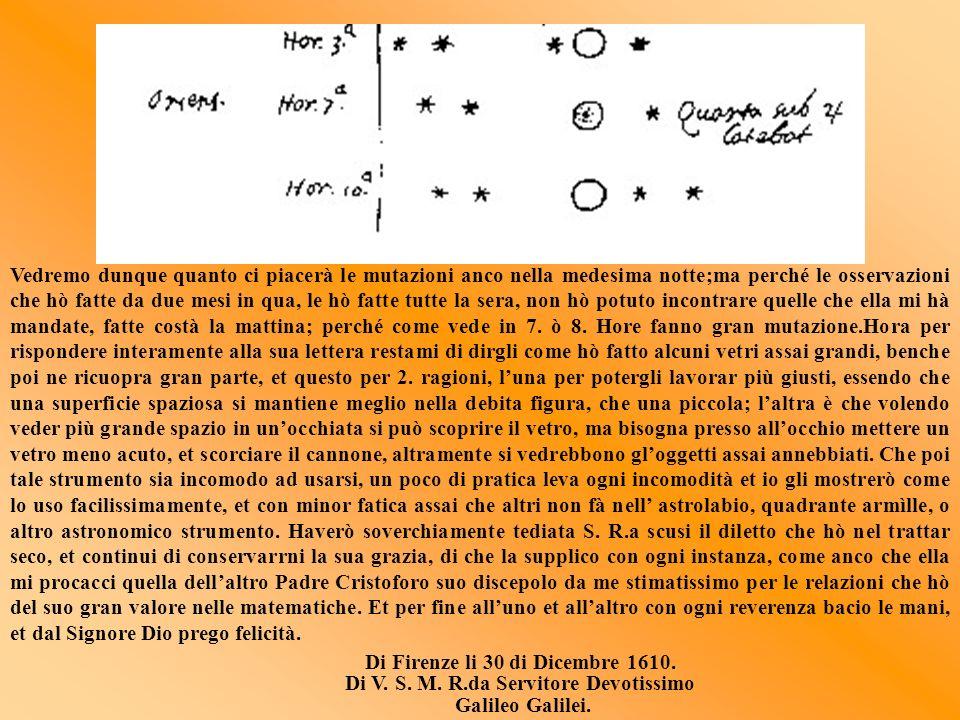 eccoci S. mio chiariti come Venere (et indubitatamente farà listesso Mercurio) và intorno al Sole, centro senzalcun dubbio delle massime rivoluzioni d