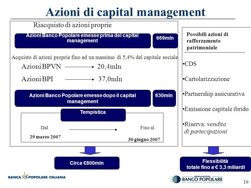 18 Solidità patrimoniale del Gruppo BPVN = core capital Att.