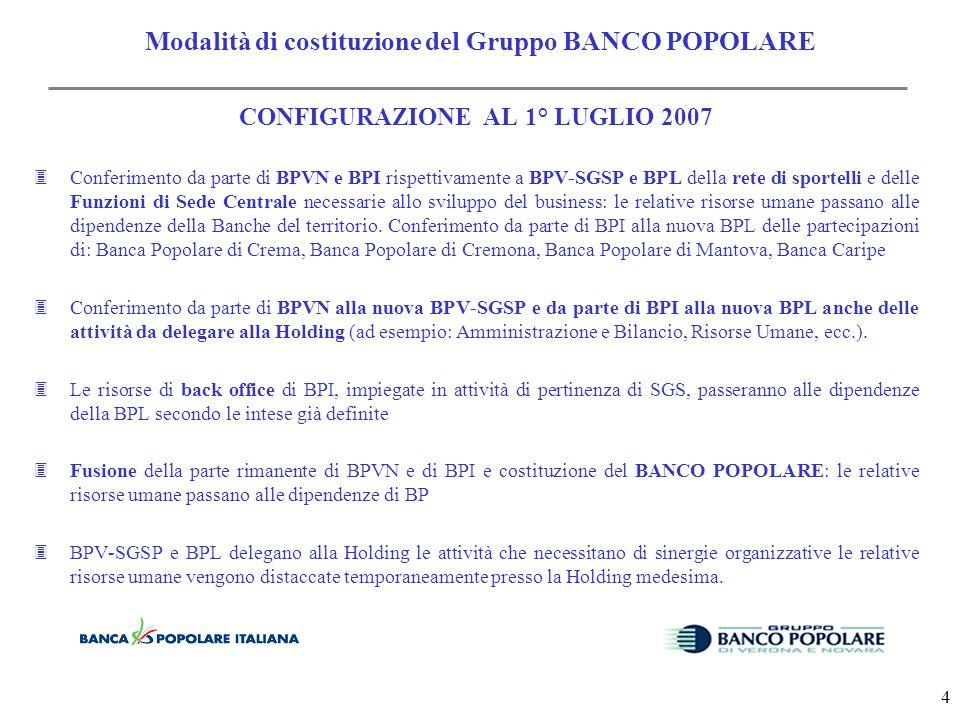 3 Modello organizzativo del Nuovo Gruppo Holding di Gruppo priva di una autonoma rete di sportelli che accentra le funzioni di indirizzo, coordinamento e controllo delle Banche del territorio e delle Società del Gruppo.