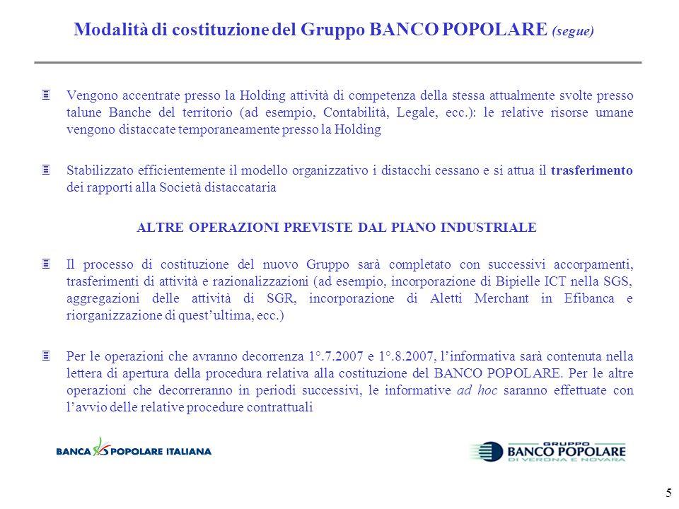 4 Modalità di costituzione del Gruppo BANCO POPOLARE CONFIGURAZIONE AL 1° LUGLIO 2007 3Conferimento da parte di BPVN e BPI rispettivamente a BPV-SGSP