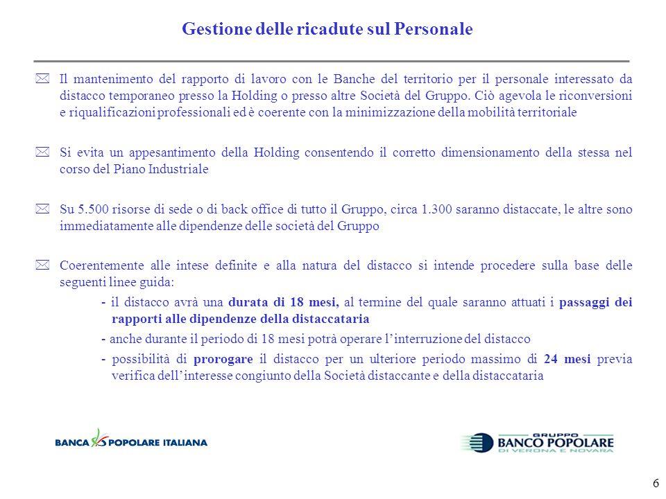 5 Modalità di costituzione del Gruppo BANCO POPOLARE (segue) 3Vengono accentrate presso la Holding attività di competenza della stessa attualmente svo