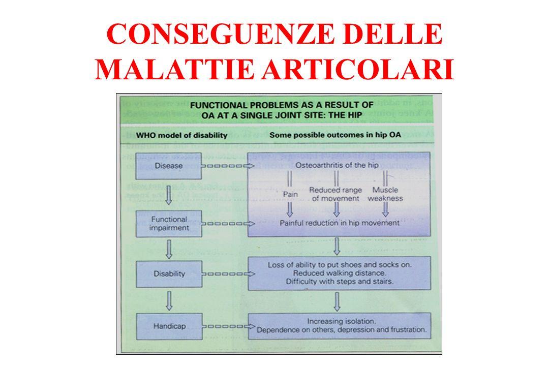 CONSEGUENZE DELLE MALATTIE ARTICOLARI