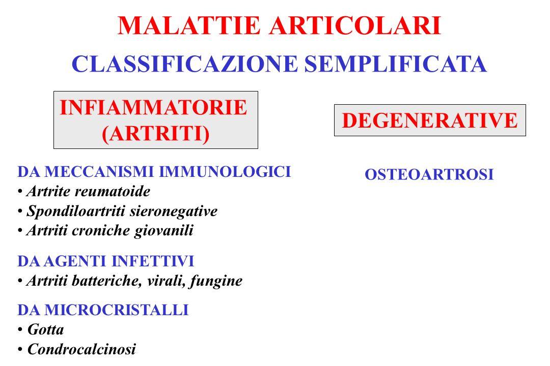 MALATTIE ARTICOLARI CLASSIFICAZIONE SEMPLIFICATA DA MECCANISMI IMMUNOLOGICI Artrite reumatoide Spondiloartriti sieronegative Artriti croniche giovanil