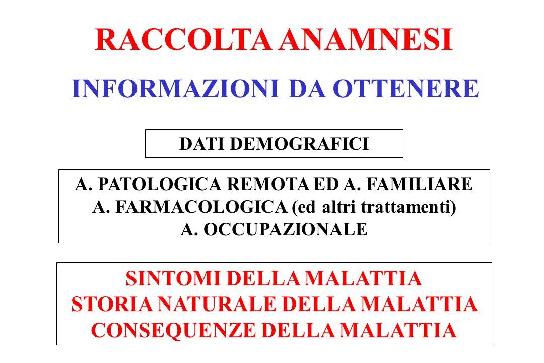 A. PATOLOGICA REMOTA ED A. FAMILIARE A. FARMACOLOGICA (ed altri trattamenti) A. OCCUPAZIONALE INFORMAZIONI DA OTTENERE RACCOLTA ANAMNESI DATI DEMOGRAF