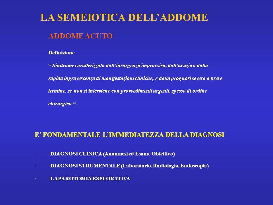 LA SEMEIOTICA DELLADDOME ADDOME ACUTO Definizione Sindrome caratterizzata dallinsorgenza improvvisa, dallacuzie o dalla rapida ingravescenza di manife