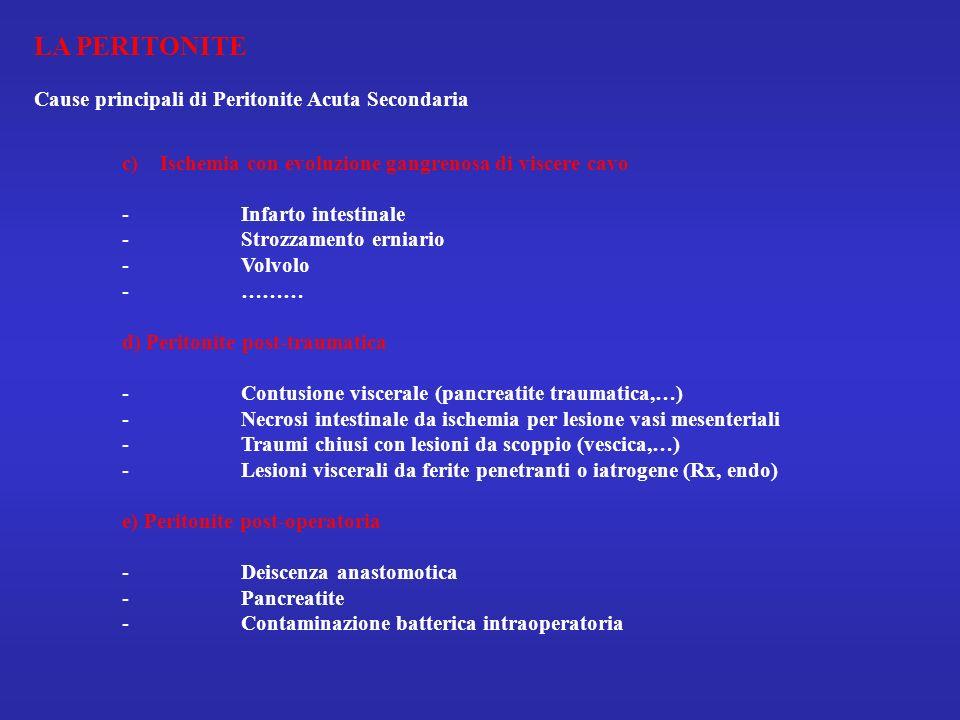 c) Ischemia con evoluzione gangrenosa di viscere cavo - Infarto intestinale - Strozzamento erniario - Volvolo - ……… d) Peritonite post-traumatica - Co