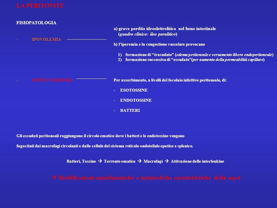 LA PERITONITE FISIOPATOLOGIA a) grave perdita idroelettrolitica nel lume intestinale (quadro clinico: ileo paralitico) - IPOVOLEMIA b) liperemia e la