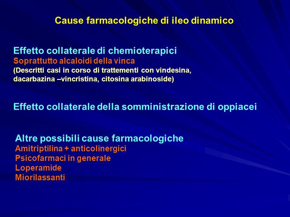 Cause farmacologiche di ileo dinamico Effetto collaterale di chemioterapici Soprattutto alcaloidi della vinca (Descritti casi in corso di trattementi
