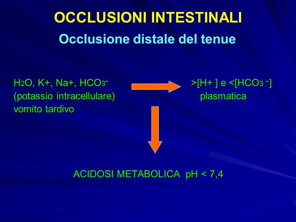 OCCLUSIONI INTESTINALI H 2 O, K+, Na+, HCO 3 ־ >[H+ ] e [H+ ] e <[HCO 3 ־] (potassio intracellulare) plasmatica vomito tardivo ACIDOSI METABOLICA pH < 7,4 ACIDOSI METABOLICA pH < 7,4 Occlusione distale del tenue