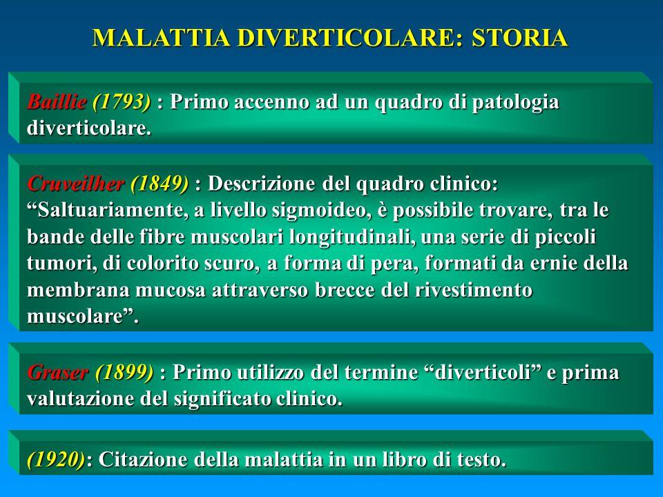 MALATTIA DIVERTICOLARE: STORIA (1920): Citazione della malattia in un libro di testo. Graser (1899) : Primo utilizzo del termine diverticoli e prima v