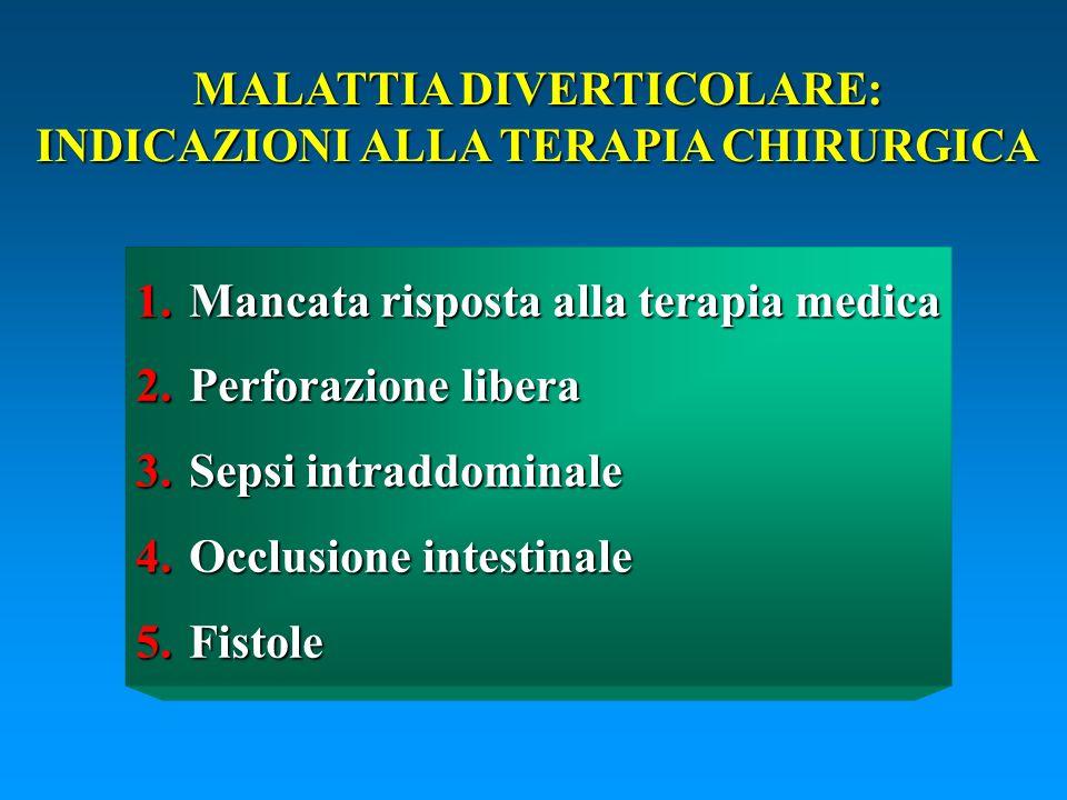 1.Mancata risposta alla terapia medica 2.Perforazione libera 3.Sepsi intraddominale 4.Occlusione intestinale 5.Fistole MALATTIA DIVERTICOLARE: INDICAZ