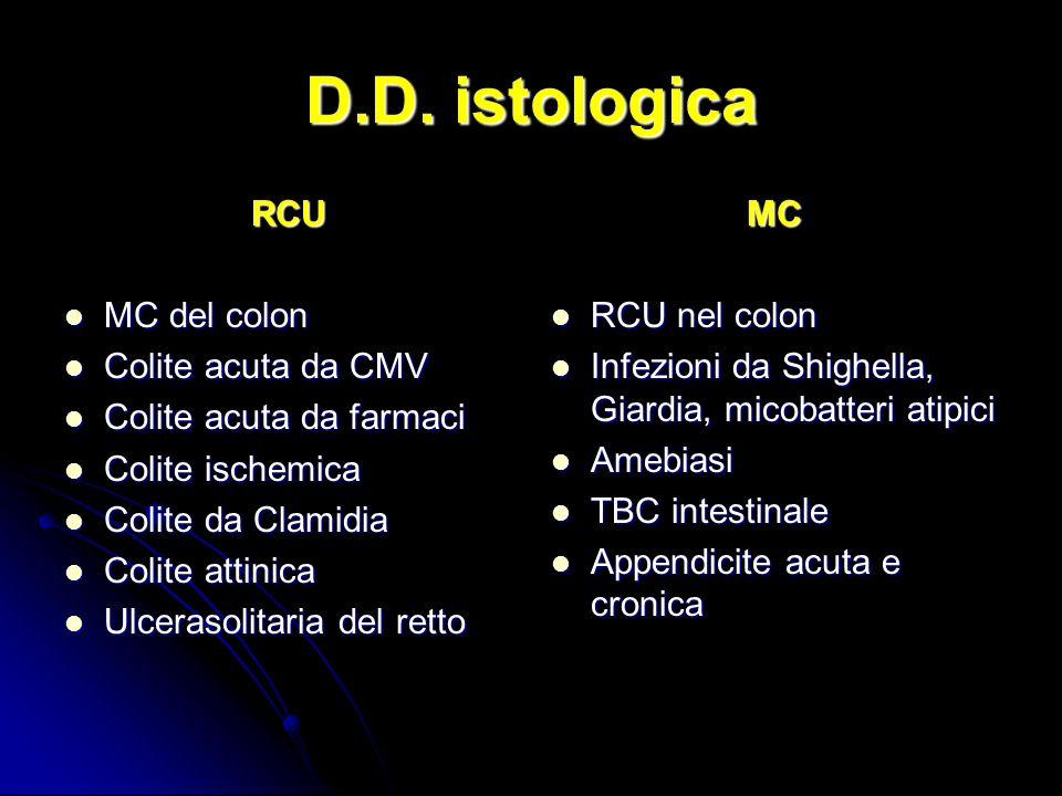 D.D. istologica RCU MC del colon MC del colon Colite acuta da CMV Colite acuta da CMV Colite acuta da farmaci Colite acuta da farmaci Colite ischemica