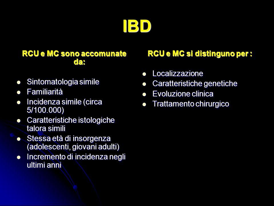 IBD RCU e MC sono accomunate da: Sintomatologia simile Sintomatologia simile Familiarità Familiarità Incidenza simile (circa 5/100.000) Incidenza simi