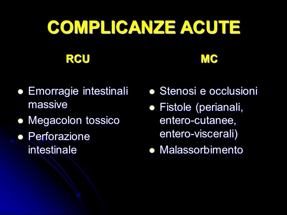 COMPLICANZE ACUTE RCU Emorragie intestinali massive Emorragie intestinali massive Megacolon tossico Megacolon tossico Perforazione intestinale Perfora