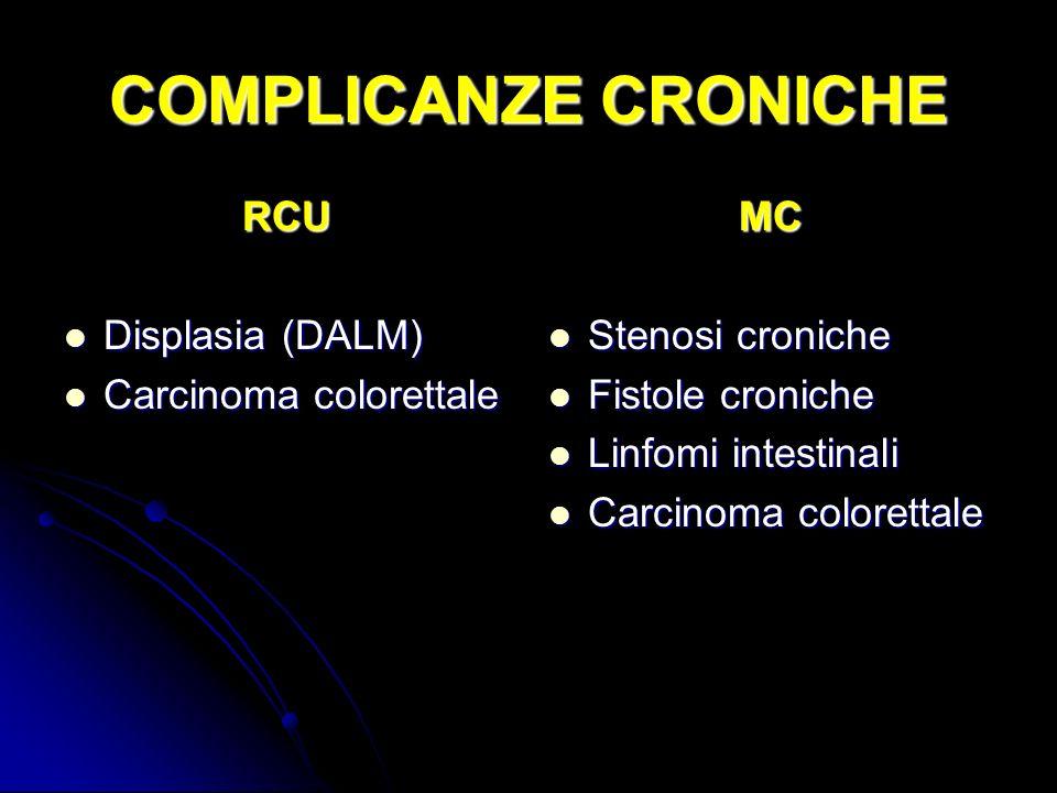 COMPLICANZE CRONICHE RCU Displasia (DALM) Displasia (DALM) Carcinoma colorettale Carcinoma colorettaleMC Stenosi croniche Stenosi croniche Fistole cro