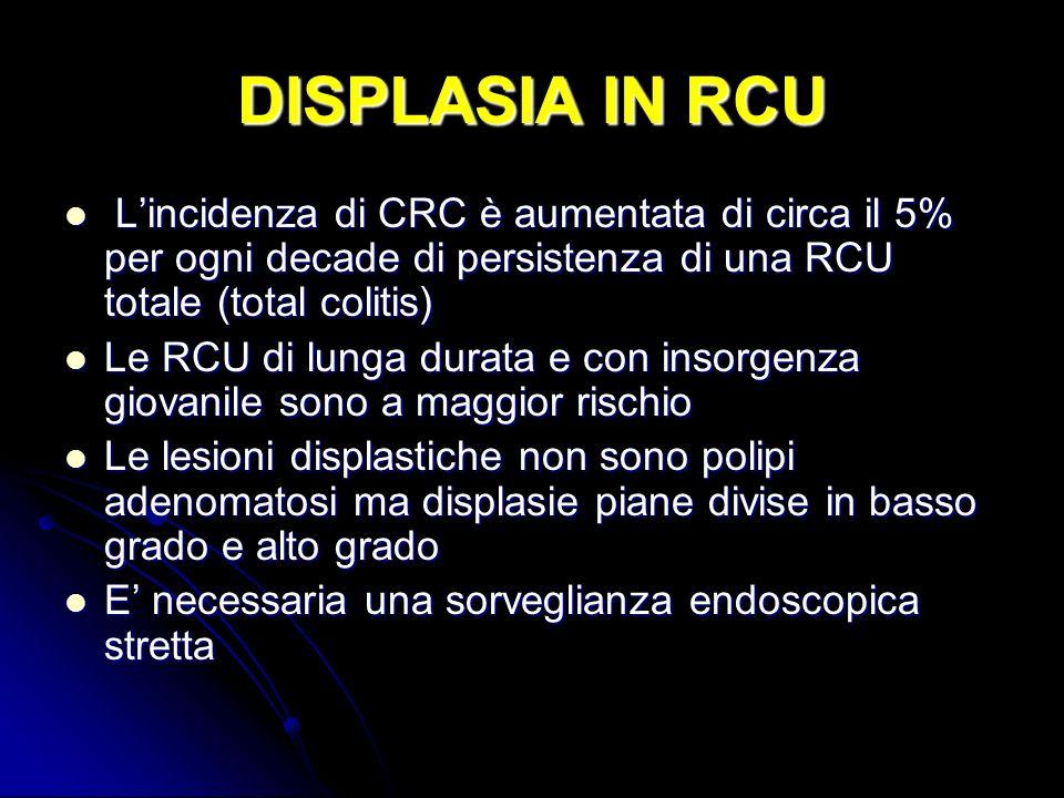 DISPLASIA IN RCU Lincidenza di CRC è aumentata di circa il 5% per ogni decade di persistenza di una RCU totale (total colitis) Lincidenza di CRC è aum