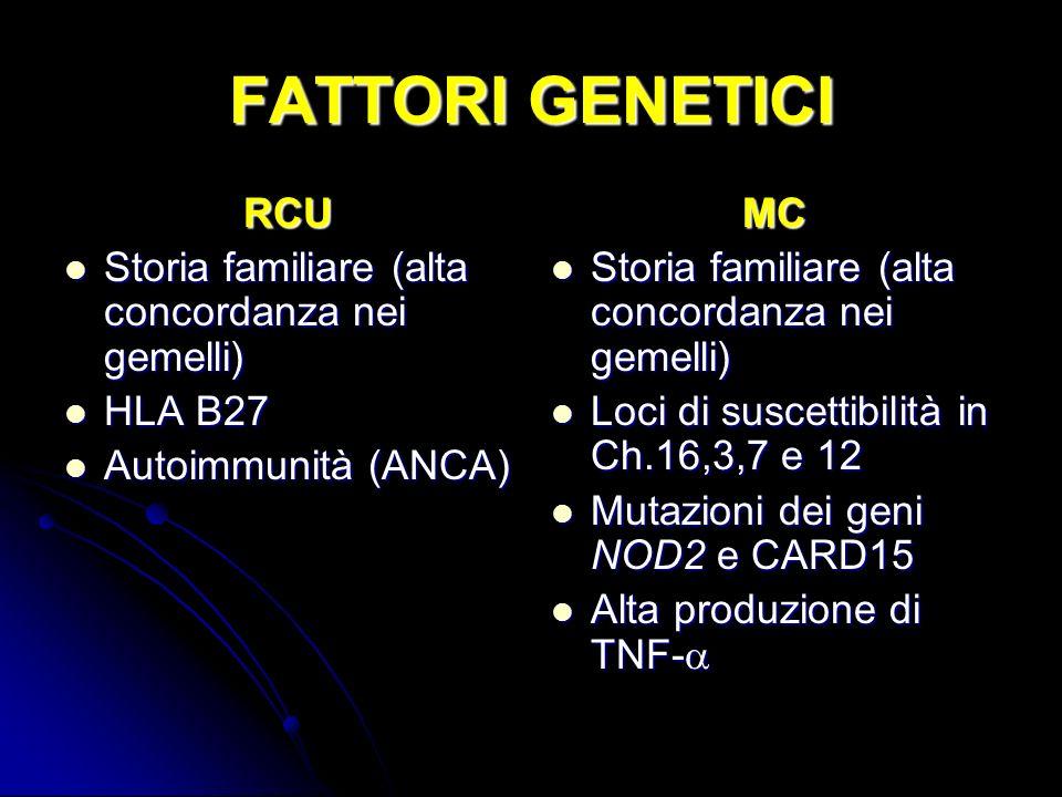 FATTORI GENETICI RCU Storia familiare (alta concordanza nei gemelli) Storia familiare (alta concordanza nei gemelli) HLA B27 HLA B27 Autoimmunità (ANC