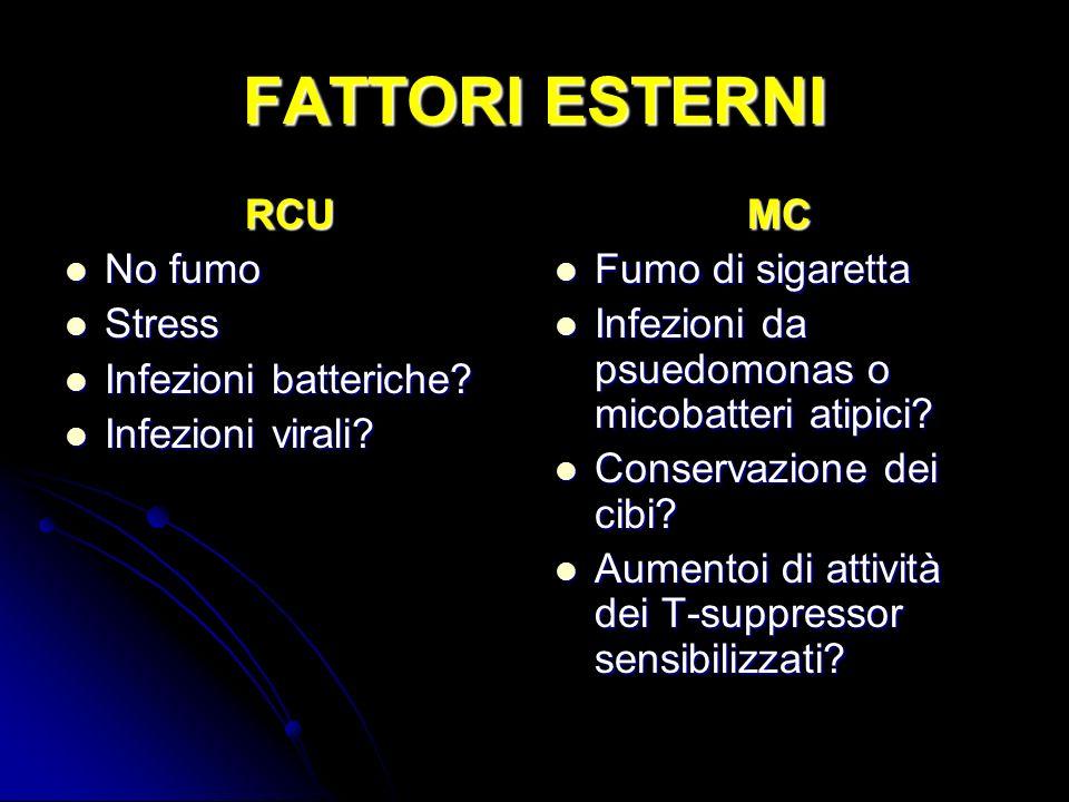 FATTORI ESTERNI RCU No fumo No fumo Stress Stress Infezioni batteriche? Infezioni batteriche? Infezioni virali? Infezioni virali?MC Fumo di sigaretta