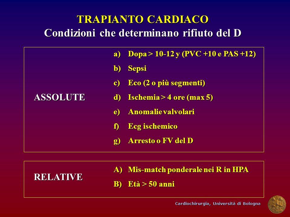 Cardiochirurgia, Università di Bologna TRAPIANTO CARDIACO Condizioni che determinano rifiuto del D ASSOLUTE RELATIVE a)Dopa > 10-12 y (PVC +10 e PAS +