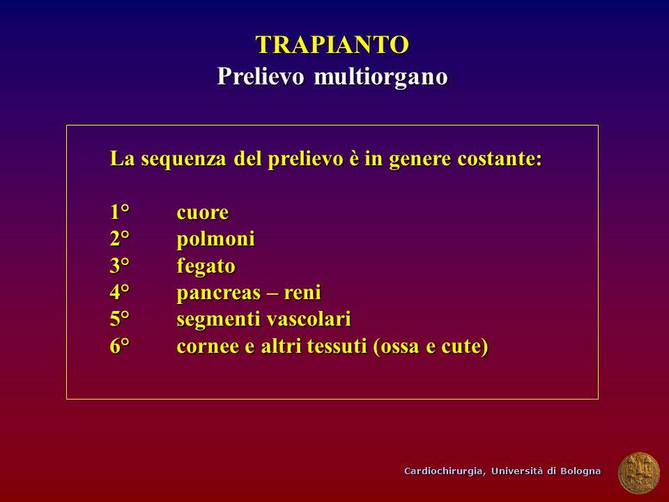 Cardiochirurgia, Università di Bologna TRAPIANTO Prelievo multiorgano La sequenza del prelievo è in genere costante: 1°cuore 2°polmoni 3°fegato 4°panc