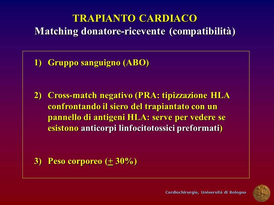 Cardiochirurgia, Università di Bologna TRAPIANTO CARDIACO Matching donatore-ricevente (compatibilità) 1)Gruppo sanguigno (ABO) 2)Cross-match negativo