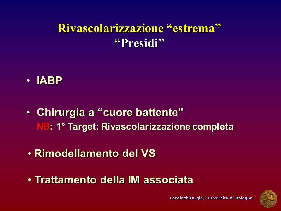 Cardiochirurgia, Università di Bologna Rivascolarizzazione estremaPresidi IABPIABP Chirurgia a cuore battenteChirurgia a cuore battente NB: 1° Target: