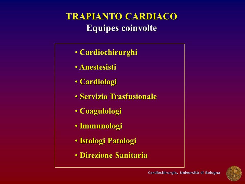 Cardiochirurgia, Università di Bologna TRAPIANTO CARDIACO Equipes coinvolte Cardiochirurghi Anestesisti Anestesisti Cardiologi Cardiologi Servizio Tra
