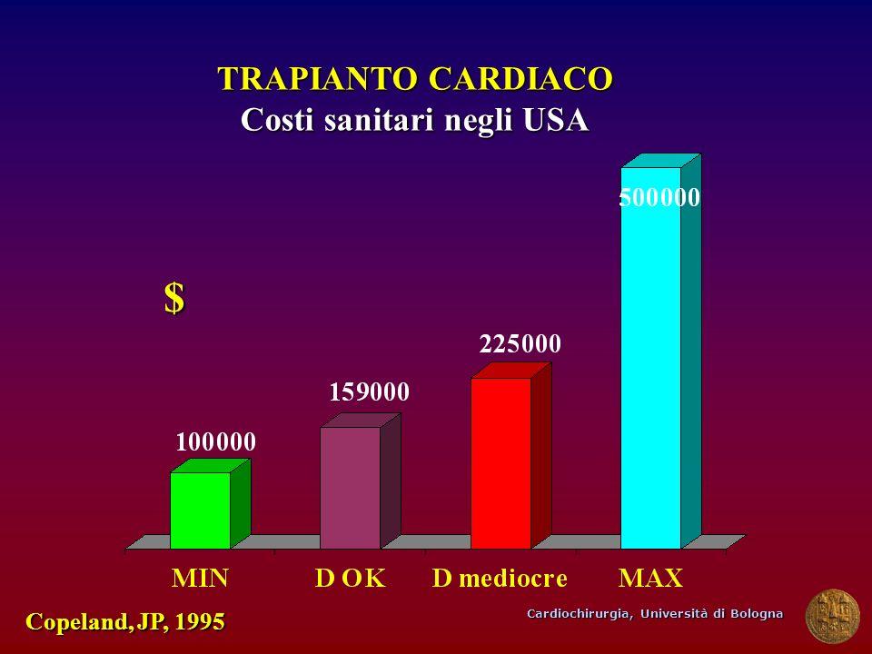 Cardiochirurgia, Università di Bologna TRAPIANTO CARDIACO Costi sanitari negli USA Copeland, JP, 1995 $