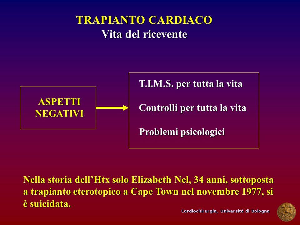 Cardiochirurgia, Università di Bologna TRAPIANTO CARDIACO Vita del ricevente ASPETTI NEGATIVI T.I.M.S. per tutta la vita Controlli per tutta la vita P