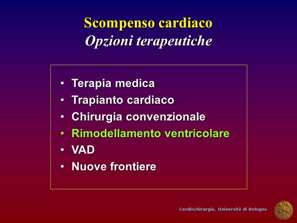 Cardiochirurgia, Università di Bologna Scompenso cardiaco Opzioni terapeutiche Terapia medicaTerapia medica Trapianto cardiacoTrapianto cardiaco Chiru