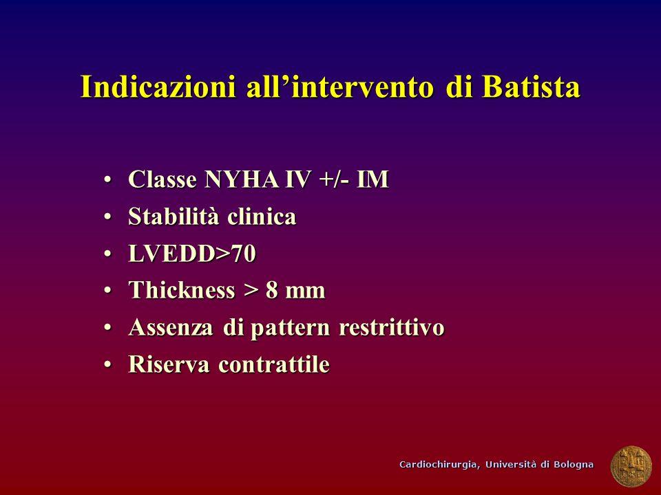 Cardiochirurgia, Università di Bologna Indicazioni allintervento di Batista Classe NYHA IV +/- IMClasse NYHA IV +/- IM Stabilità clinicaStabilità clin