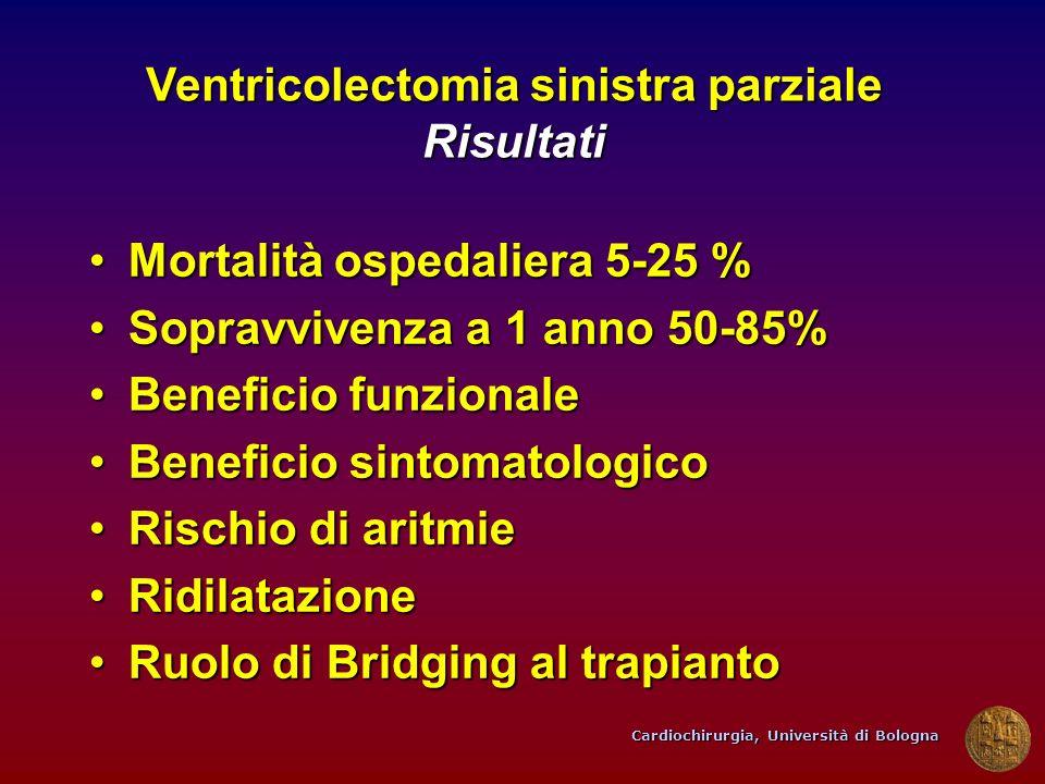 Cardiochirurgia, Università di Bologna Ventricolectomia sinistra parziale Risultati Mortalità ospedaliera 5-25 %Mortalità ospedaliera 5-25 % Sopravviv