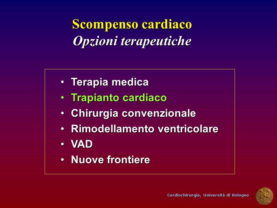Cardiochirurgia, Università di Bologna Terapia medicaTerapia medica Trapianto cardiacoTrapianto cardiaco Chirurgia convenzionaleChirurgia convenzional