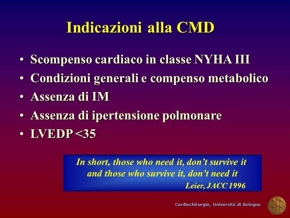 Cardiochirurgia, Università di Bologna Indicazioni alla CMD Scompenso cardiaco in classe NYHA IIIScompenso cardiaco in classe NYHA III Condizioni gene