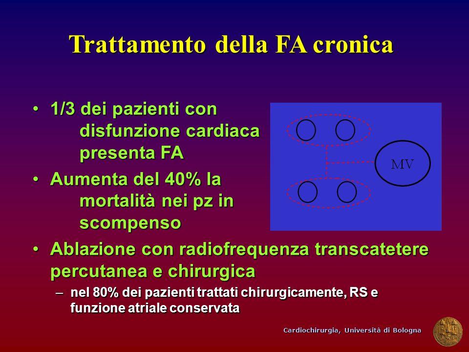 Cardiochirurgia, Università di Bologna Trattamento della FA cronica 1/3 dei pazienti con disfunzione cardiaca presenta FA1/3 dei pazienti con disfunzi