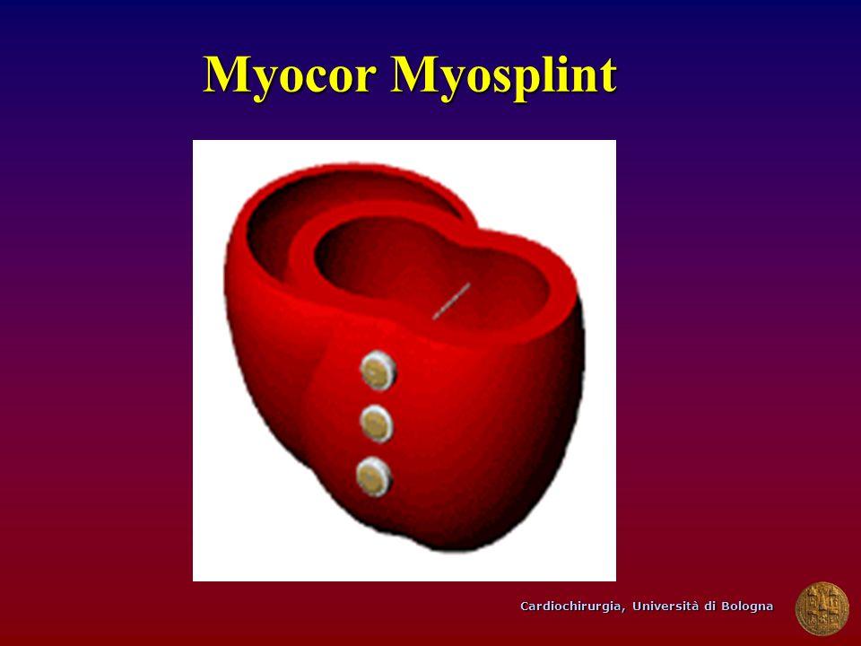 Cardiochirurgia, Università di Bologna Myocor Myosplint