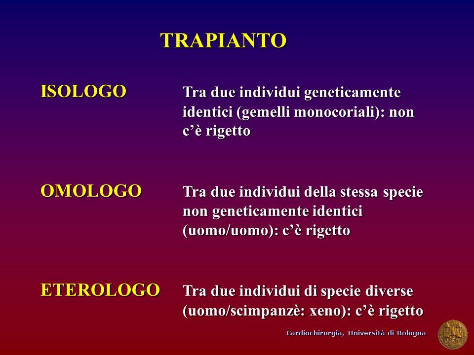 Cardiochirurgia, Università di Bologna TRAPIANTO ISOLOGO Tra due individui geneticamente identici (gemelli monocoriali): non cè rigetto OMOLOGO Tra du