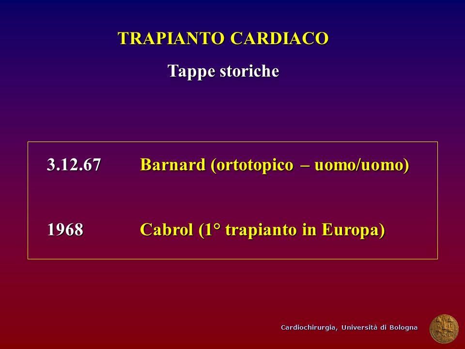 TRAPIANTO CARDIACO Tappe storiche 3.12.67Barnard (ortotopico – uomo/uomo) 1968Cabrol (1° trapianto in Europa)